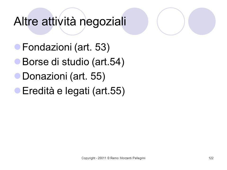 Copyright - 20011 © Remo Morzenti Pellegrini121 Negozi di diritto privato Contratti di mutuo (art.45) Manutenzione edifici scolastici(art.46) Leasing-