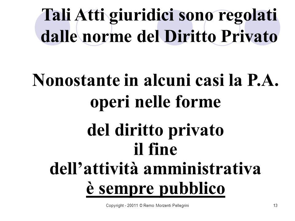 Copyright - 20011 © Remo Morzenti Pellegrini12 Atti di Diritto Privato Negozi di Diritto Privato In tali casi nella P.A. si trova su di un PIANO DI PA