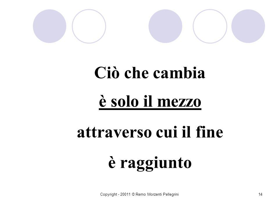 Copyright - 20011 © Remo Morzenti Pellegrini13 Tali Atti giuridici sono regolati dalle norme del Diritto Privato Nonostante in alcuni casi la P.A. ope