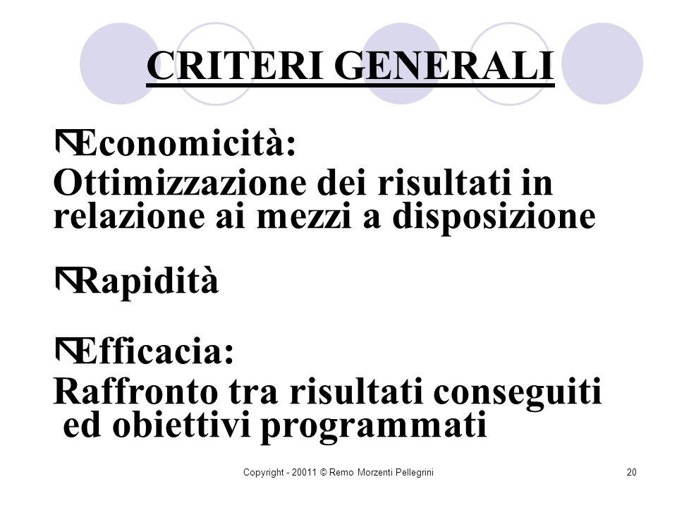 Copyright - 20011 © Remo Morzenti Pellegrini19 BUONA AMMINISTRAZIONE Può ritenersi quella che riesce nei limiti del possibile A soddisfare i seguenti obiettivi: