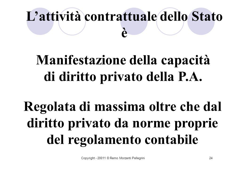 Copyright - 20011 © Remo Morzenti Pellegrini23 TRASPARENZA Linteresse alla conoscenza di documenti amministrativi assurge oggi A bene della vita autonomo meritevole di tutela