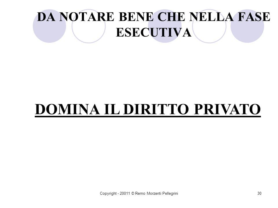 Copyright - 20011 © Remo Morzenti Pellegrini29 SONO DISCIPLINATI DAL DIRITTO PUBBLICO Secondo il modello dellevidenza pubblica âLe attività inerenti a