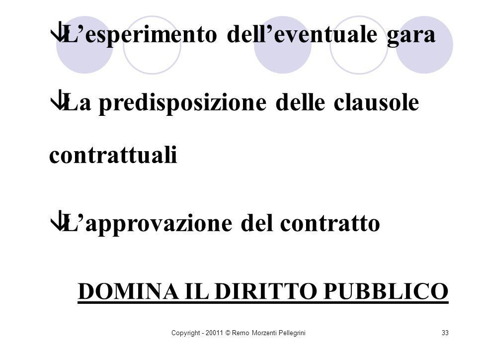Copyright - 20011 © Remo Morzenti Pellegrini32 NELLA PRIMA: CHE ABBRACCIA âLa deliberazione di addivenire al contratto âLa scelta per lindividuazione