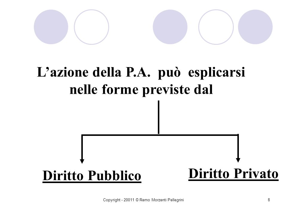 Copyright - 20011 © Remo Morzenti Pellegrini7 Il principio dellevidenza pubblica Può dunque ritenersi che il ricorso allevidenza pubblica sia funziona