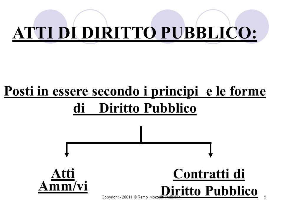 Copyright - 20011 © Remo Morzenti Pellegrini9 ATTI DI DIRITTO PUBBLICO: Posti in essere secondo i principi e le forme di Diritto Pubblico Atti Amm/vi Contratti di Diritto Pubblico
