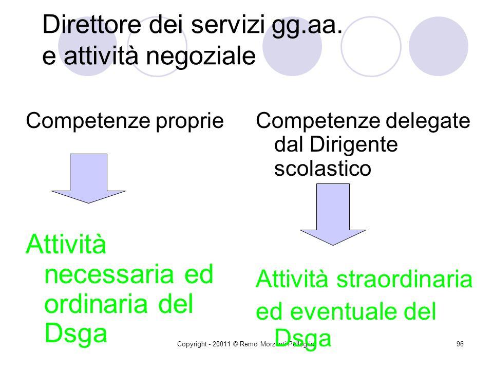 Copyright - 20011 © Remo Morzenti Pellegrini95 Novità nellattività negoziale Si passa dalla informazione preventiva ( e conseguente decisione) del Con