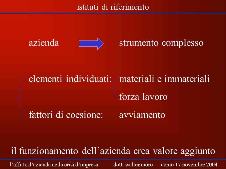 aziendastrumento complesso elementi individuati: materiali e immateriali forza lavoro fattori di coesione:avviamento il funzionamento dellazienda crea