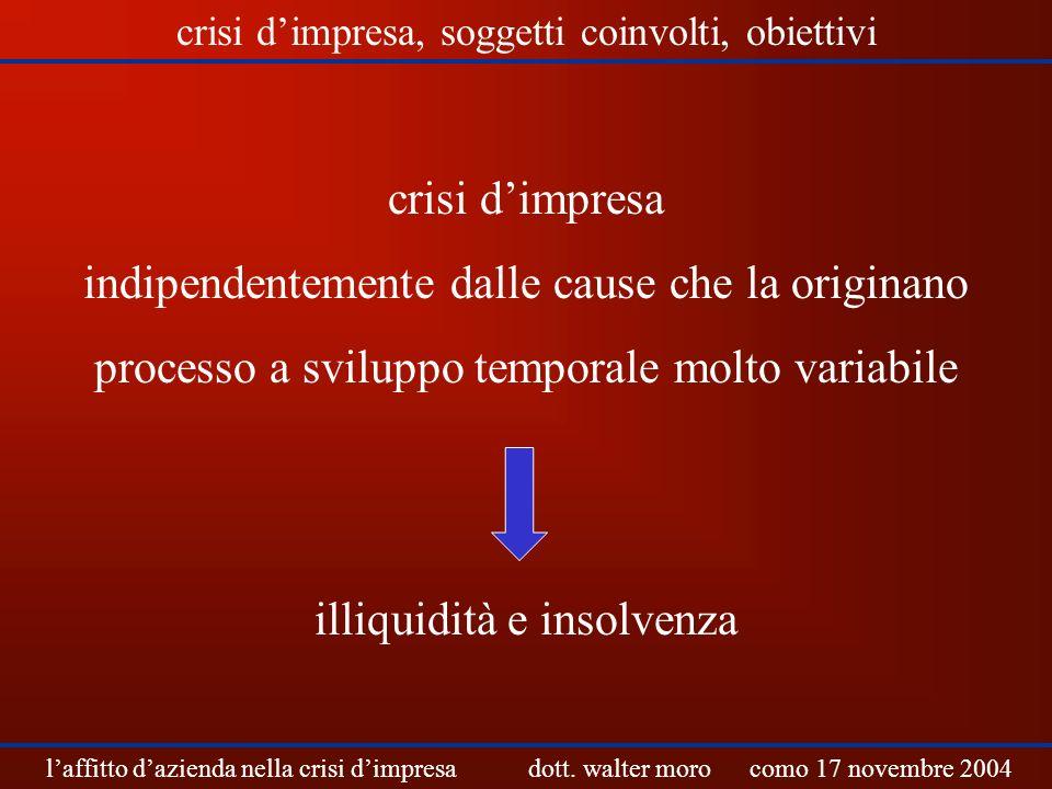crisi dimpresa indipendentemente dalle cause che la originano processo a sviluppo temporale molto variabile illiquidità e insolvenza laffitto dazienda
