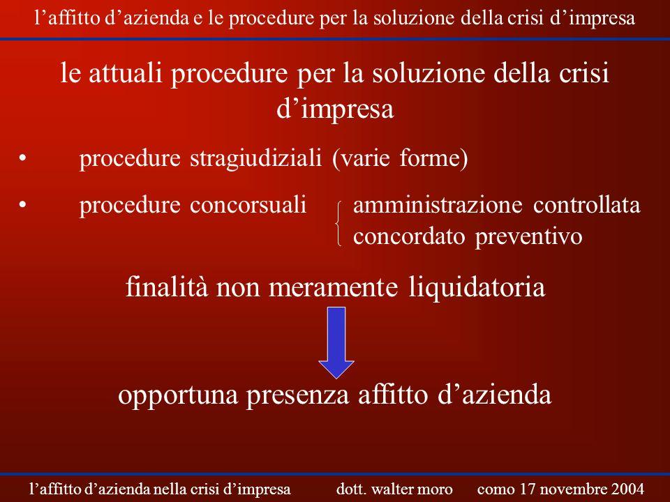 le attuali procedure per la soluzione della crisi dimpresa procedure stragiudiziali (varie forme) procedure concorsuali amministrazione controllata co