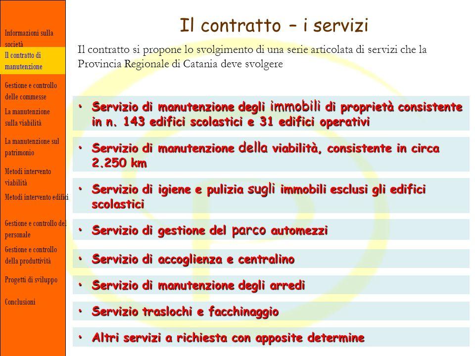 Il contratto – i servizi Il contratto si propone lo svolgimento di una serie articolata di servizi che la Provincia Regionale di Catania deve svolgere