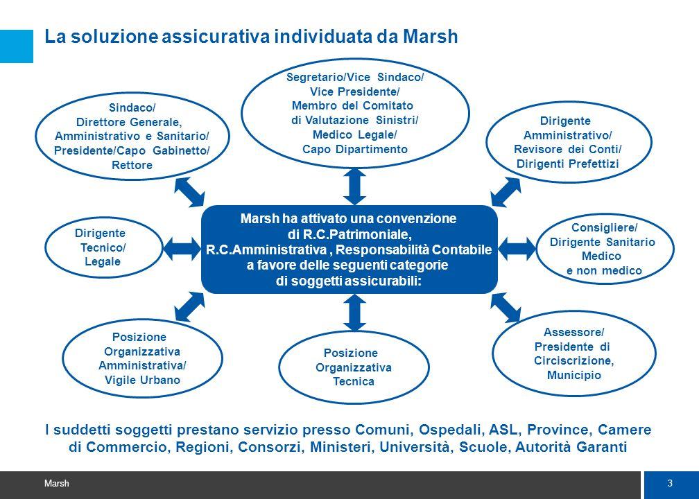 4 Marsh Caratteristiche del contratto La Convenzione, stipulata con il sindacato dei Lloyds Markel 3000 e intermediata da Marsh in qualità di Broker, è appoggiata presso il corrispondente dei Lloyds Italian Underwriting S.r.l.