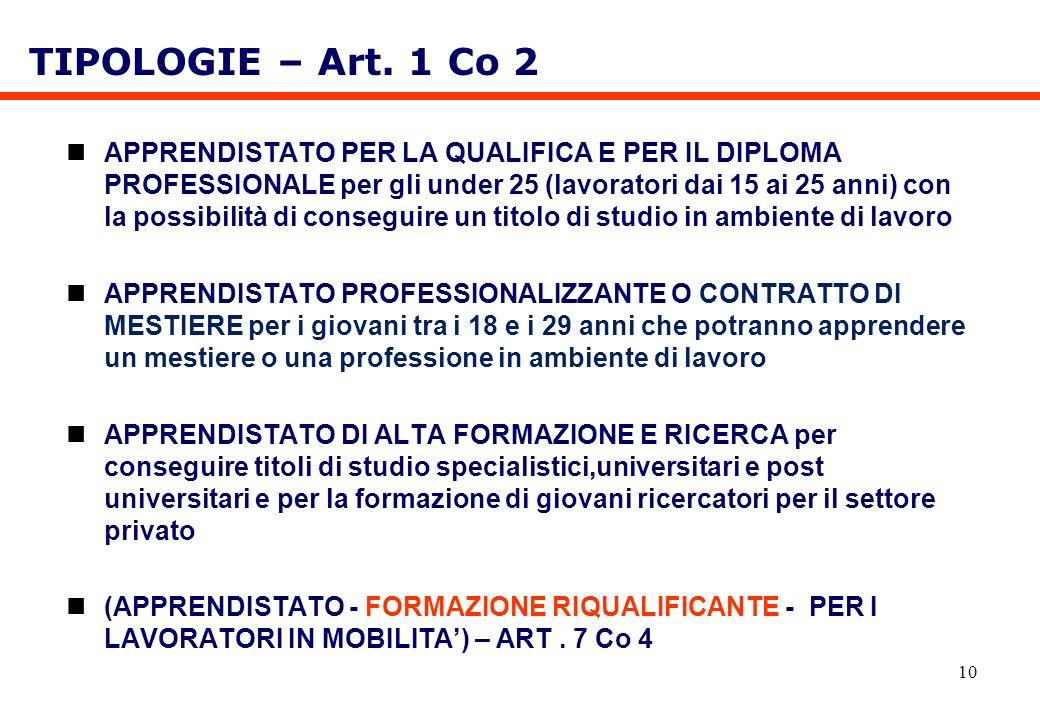 10 TIPOLOGIE – Art. 1 Co 2 APPRENDISTATO PER LA QUALIFICA E PER IL DIPLOMA PROFESSIONALE per gli under 25 (lavoratori dai 15 ai 25 anni) con la possib