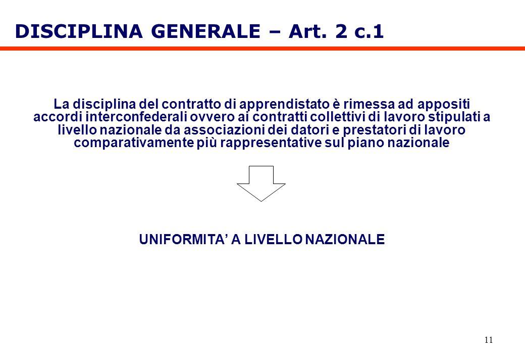 11 DISCIPLINA GENERALE – Art. 2 c.1 La disciplina del contratto di apprendistato è rimessa ad appositi accordi interconfederali ovvero ai contratti co