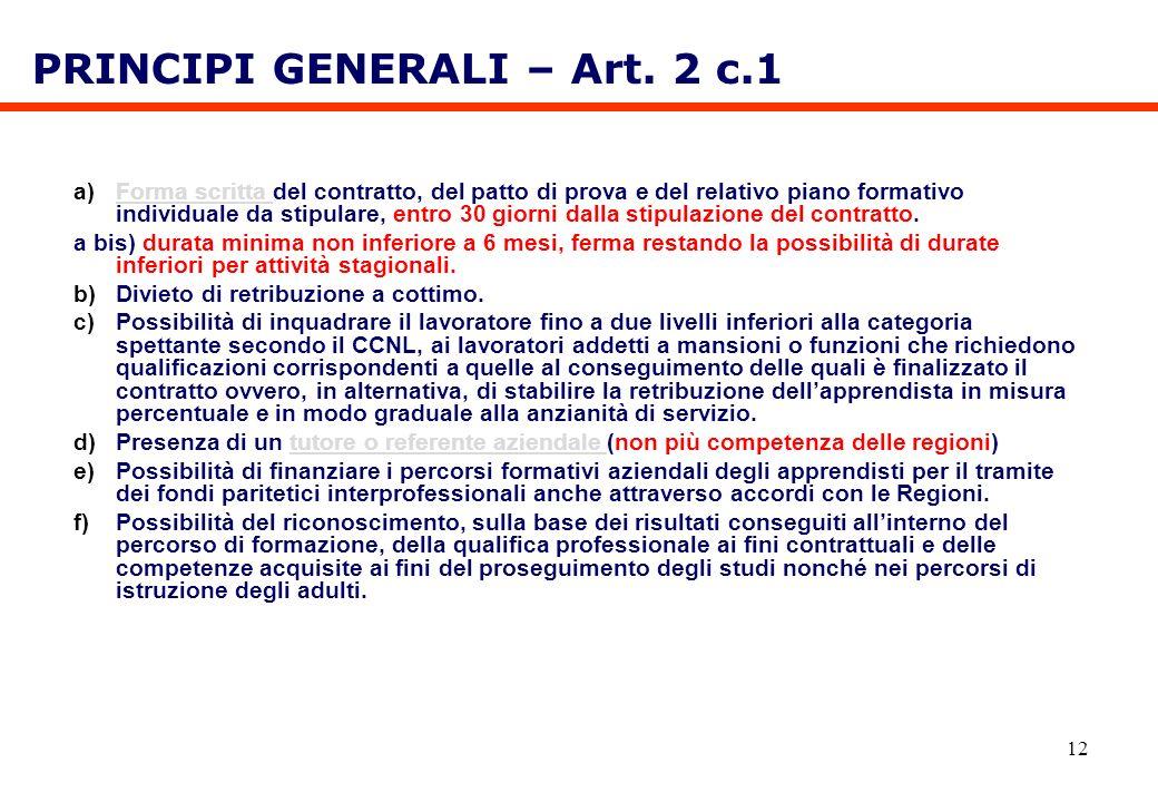 12 PRINCIPI GENERALI – Art. 2 c.1 a)Forma scritta del contratto, del patto di prova e del relativo piano formativo individuale da stipulare, entro 30