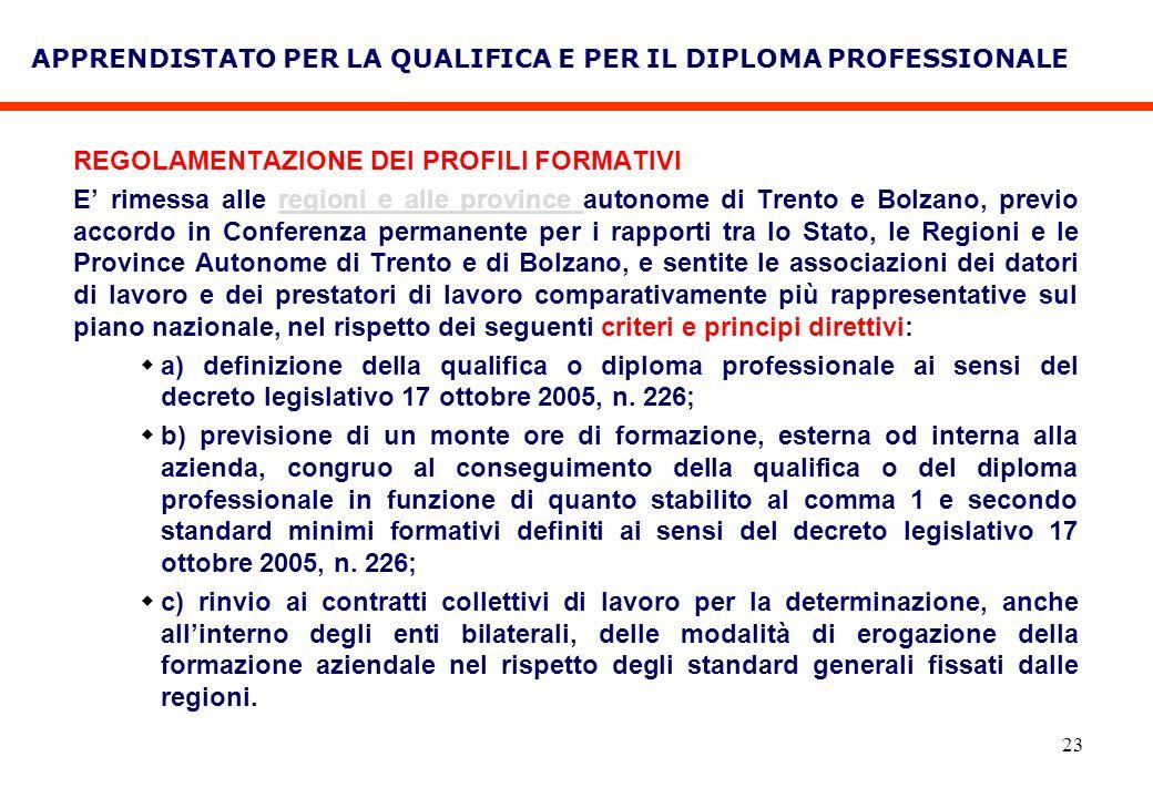 23 REGOLAMENTAZIONE DEI PROFILI FORMATIVI E rimessa alle regioni e alle province autonome di Trento e Bolzano, previo accordo in Conferenza permanente
