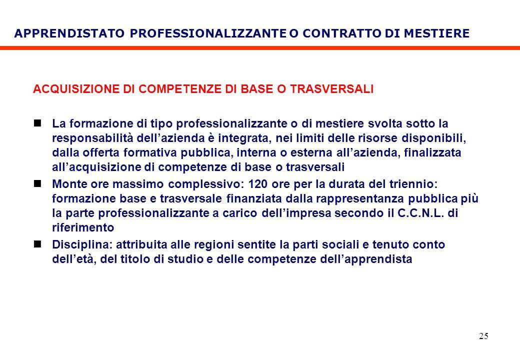 25 APPRENDISTATO PROFESSIONALIZZANTE O CONTRATTO DI MESTIERE ACQUISIZIONE DI COMPETENZE DI BASE O TRASVERSALI La formazione di tipo professionalizzant