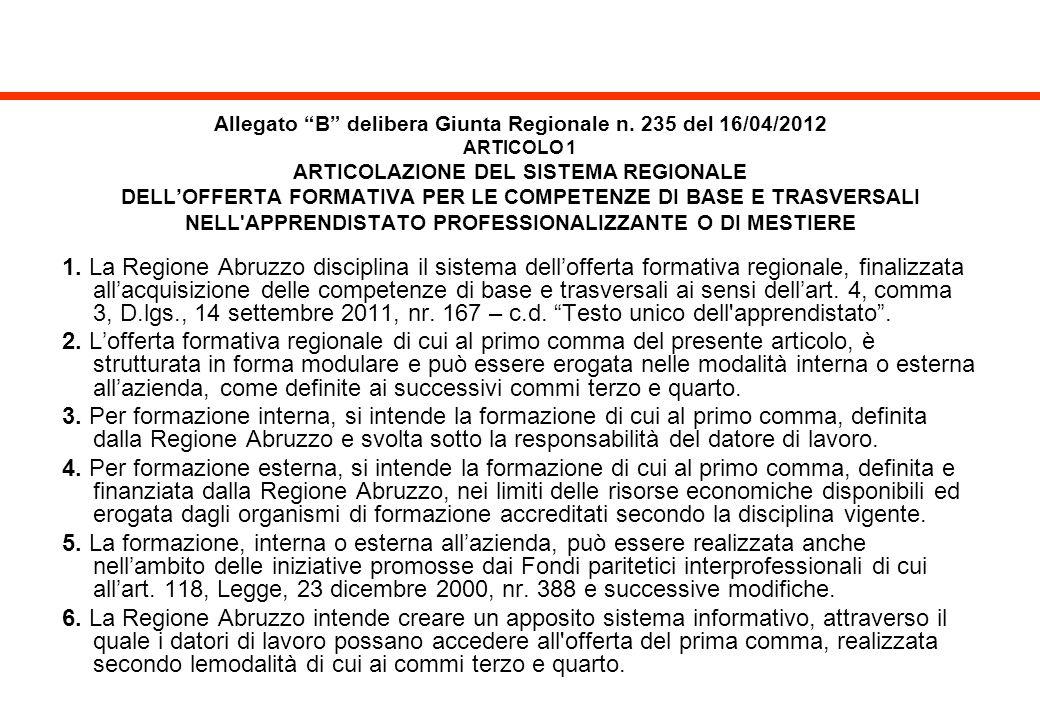 Allegato B delibera Giunta Regionale n. 235 del 16/04/2012 ARTICOLO 1 ARTICOLAZIONE DEL SISTEMA REGIONALE DELLOFFERTA FORMATIVA PER LE COMPETENZE DI B