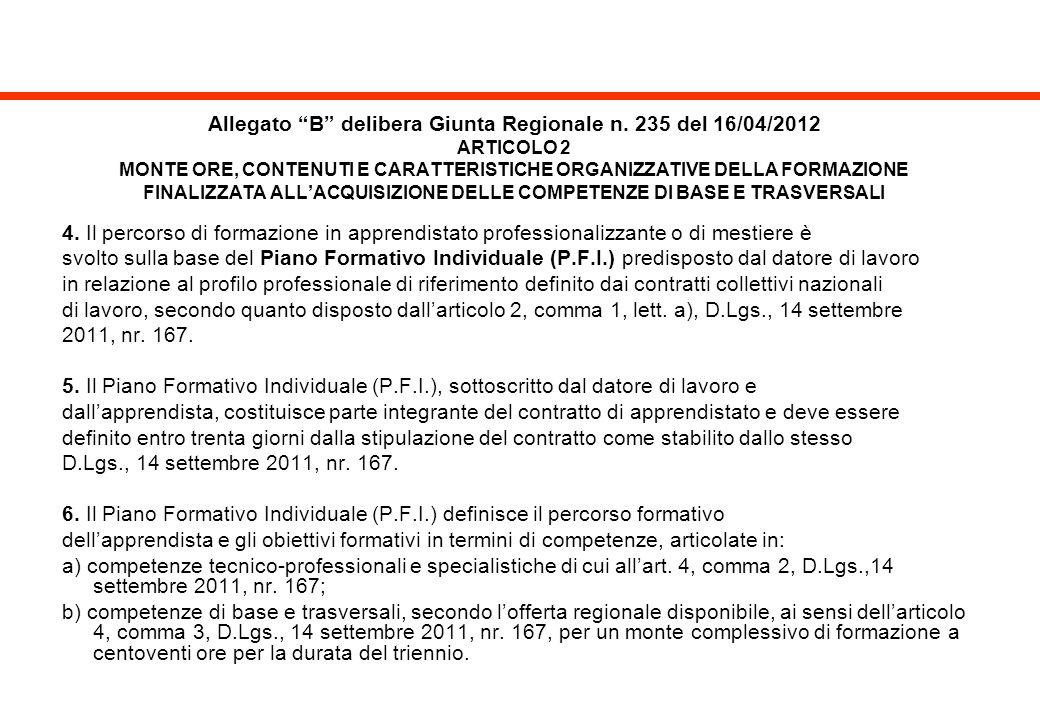 Allegato B delibera Giunta Regionale n. 235 del 16/04/2012 ARTICOLO 2 MONTE ORE, CONTENUTI E CARATTERISTICHE ORGANIZZATIVE DELLA FORMAZIONE FINALIZZAT