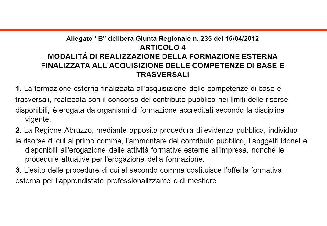 Allegato B delibera Giunta Regionale n. 235 del 16/04/2012 ARTICOLO 4 MODALITÀ DI REALIZZAZIONE DELLA FORMAZIONE ESTERNA FINALIZZATA ALLACQUISIZIONE D