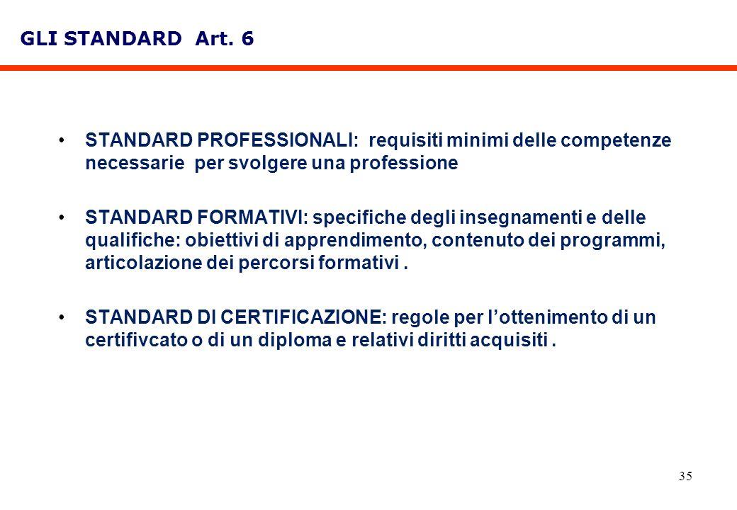 35 GLI STANDARD Art. 6 STANDARD PROFESSIONALI: requisiti minimi delle competenze necessarie per svolgere una professione STANDARD FORMATIVI: specifich