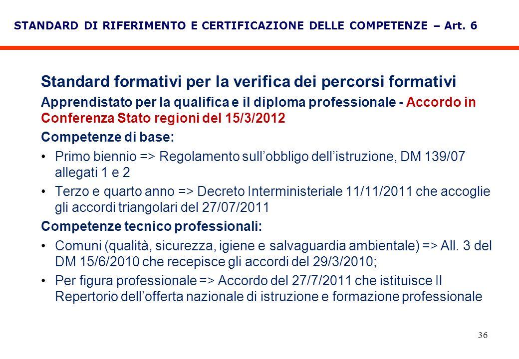 36 STANDARD DI RIFERIMENTO E CERTIFICAZIONE DELLE COMPETENZE – Art. 6 Standard formativi per la verifica dei percorsi formativi Apprendistato per la q