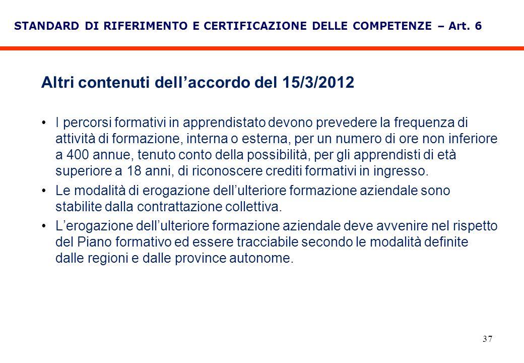 37 STANDARD DI RIFERIMENTO E CERTIFICAZIONE DELLE COMPETENZE – Art. 6 Altri contenuti dellaccordo del 15/3/2012 I percorsi formativi in apprendistato