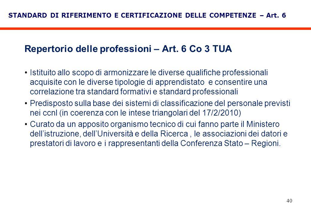 40 STANDARD DI RIFERIMENTO E CERTIFICAZIONE DELLE COMPETENZE – Art. 6 Repertorio delle professioni – Art. 6 Co 3 TUA Istituito allo scopo di armonizza