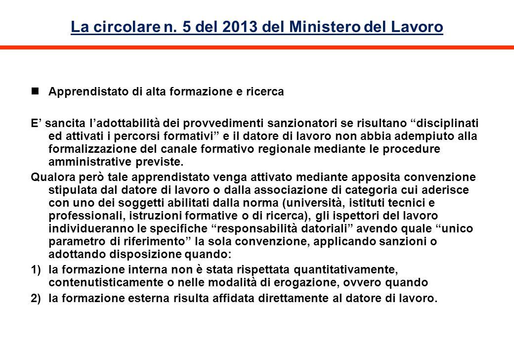 La circolare n. 5 del 2013 del Ministero del Lavoro Apprendistato di alta formazione e ricerca E sancita ladottabilità dei provvedimenti sanzionatori