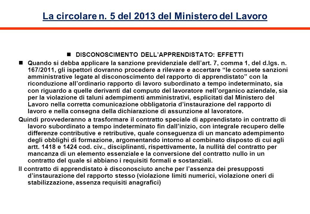 La circolare n. 5 del 2013 del Ministero del Lavoro DISCONOSCIMENTO DELLAPPRENDISTATO: EFFETTI Quando si debba applicare la sanzione previdenziale del