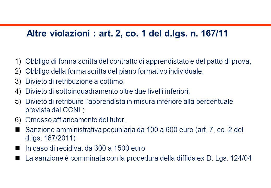 Altre violazioni : art. 2, co. 1 del d.lgs. n. 167/11 1)Obbligo di forma scritta del contratto di apprendistato e del patto di prova; 2)Obbligo della