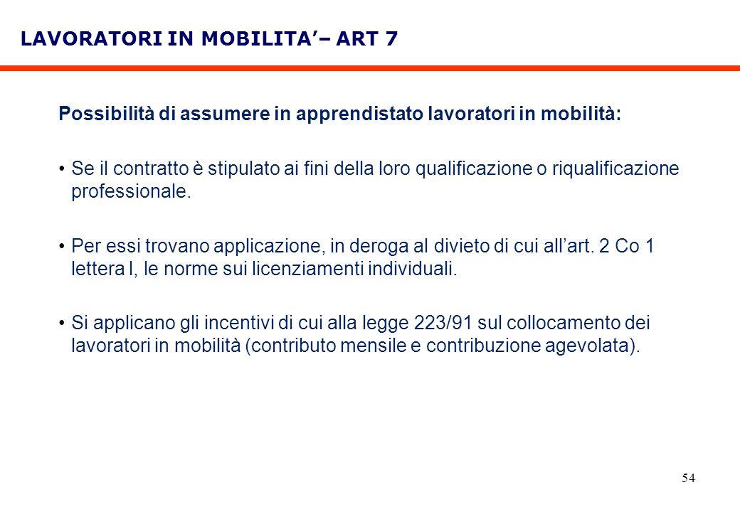 54 LAVORATORI IN MOBILITA– ART 7 Possibilità di assumere in apprendistato lavoratori in mobilità: Se il contratto è stipulato ai fini della loro quali