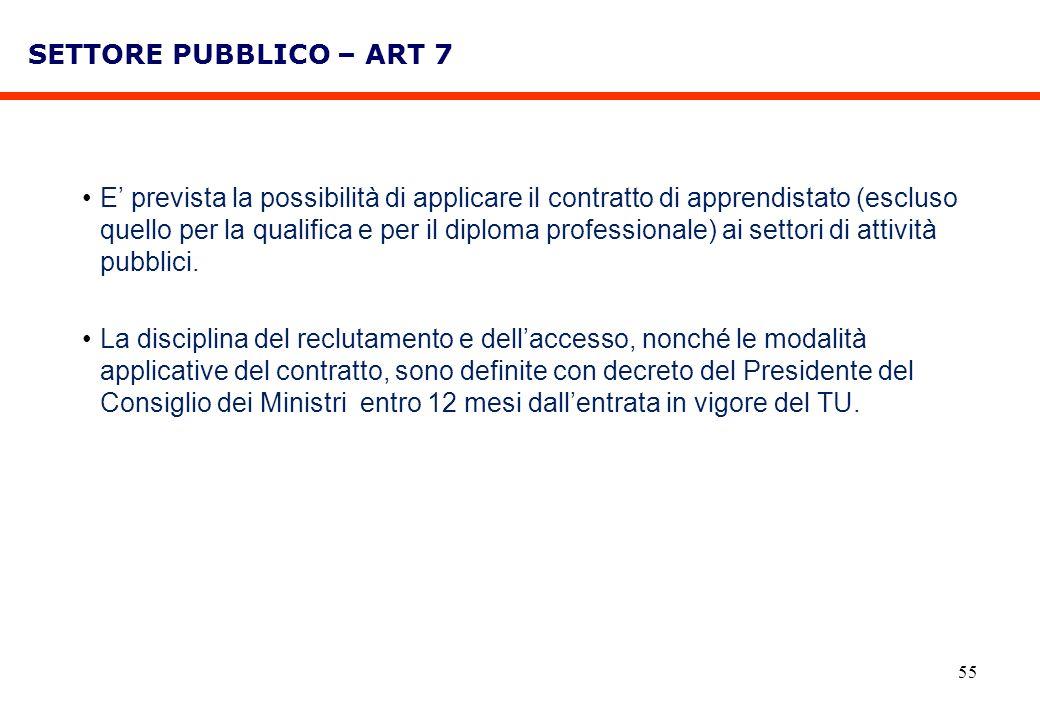 55 SETTORE PUBBLICO – ART 7 E prevista la possibilità di applicare il contratto di apprendistato (escluso quello per la qualifica e per il diploma pro