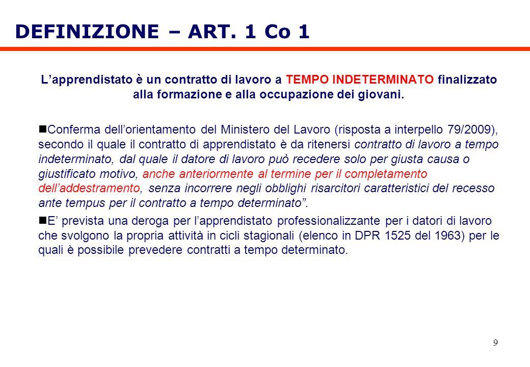 9 DEFINIZIONE – ART. 1 Co 1 Lapprendistato è un contratto di lavoro a TEMPO INDETERMINATO finalizzato alla formazione e alla occupazione dei giovani.