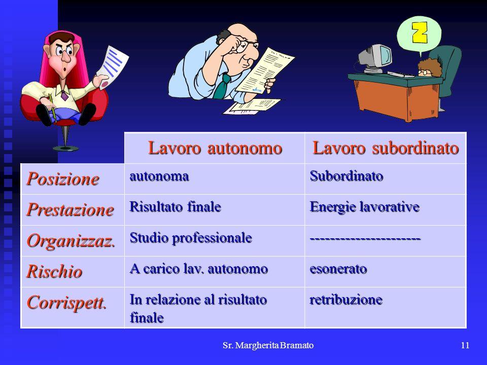 Sr. Margherita Bramato11 Lavoro autonomo Lavoro subordinato PosizioneautonomaSubordinato Prestazione Risultato finale Energie lavorative Organizzaz. S