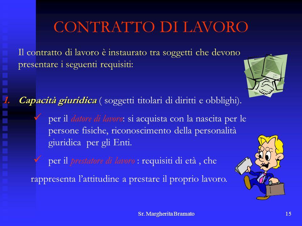 Sr. Margherita Bramato15 CONTRATTO DI LAVORO Il contratto di lavoro è instaurato tra soggetti che devono presentare i seguenti requisiti: 1.Capacità g