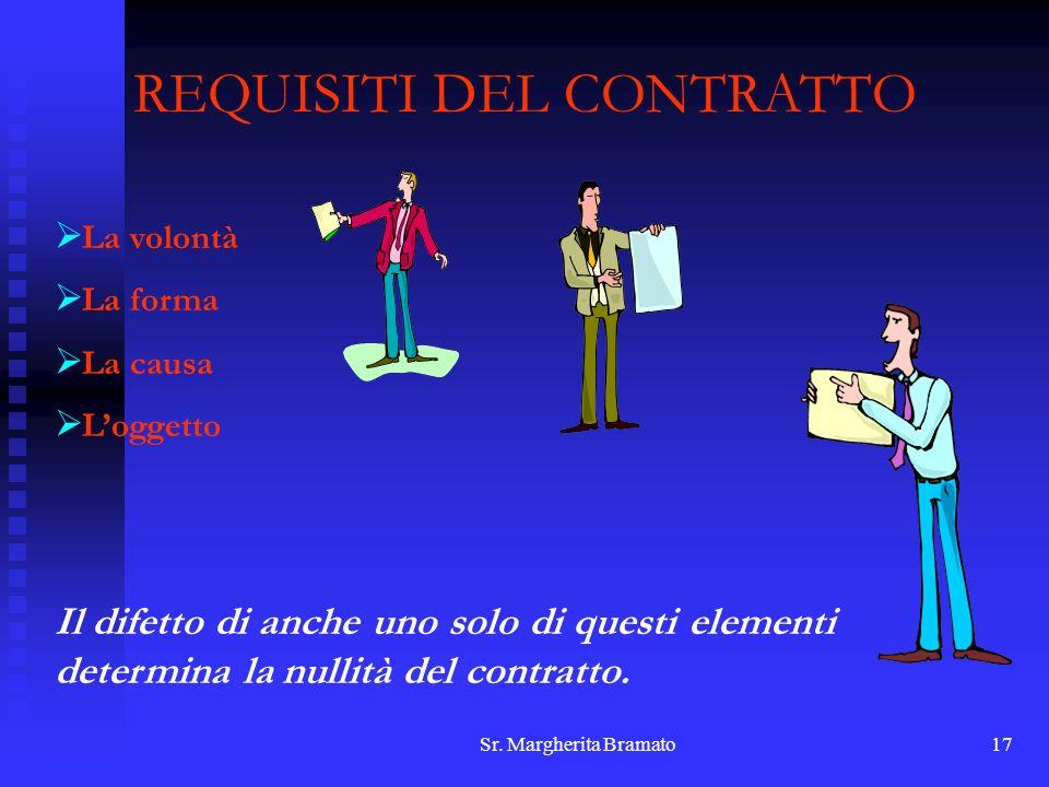 Sr. Margherita Bramato17 REQUISITI DEL CONTRATTO La volontà La forma La causa Loggetto Il difetto di anche uno solo di questi elementi determina la nu