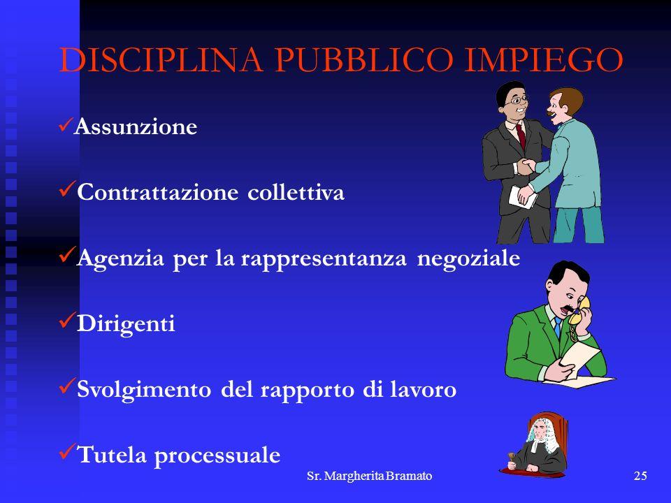 Sr. Margherita Bramato25 DISCIPLINA PUBBLICO IMPIEGO Assunzione Contrattazione collettiva Agenzia per la rappresentanza negoziale Dirigenti Svolgiment