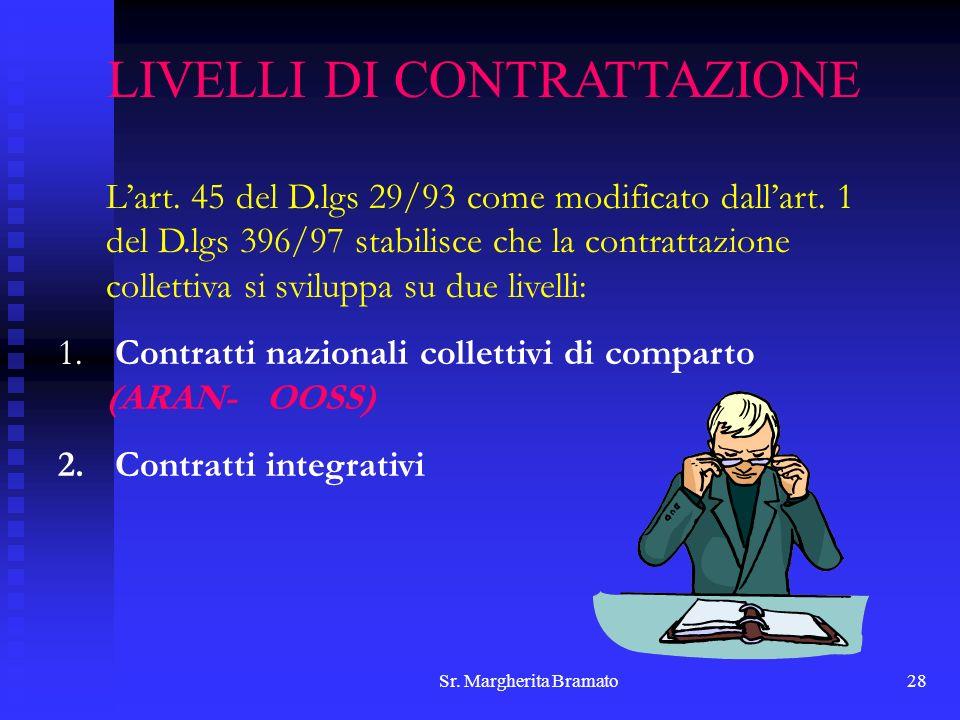 Sr. Margherita Bramato28 LIVELLI DI CONTRATTAZIONE Lart. 45 del D.lgs 29/93 come modificato dallart. 1 del D.lgs 396/97 stabilisce che la contrattazio