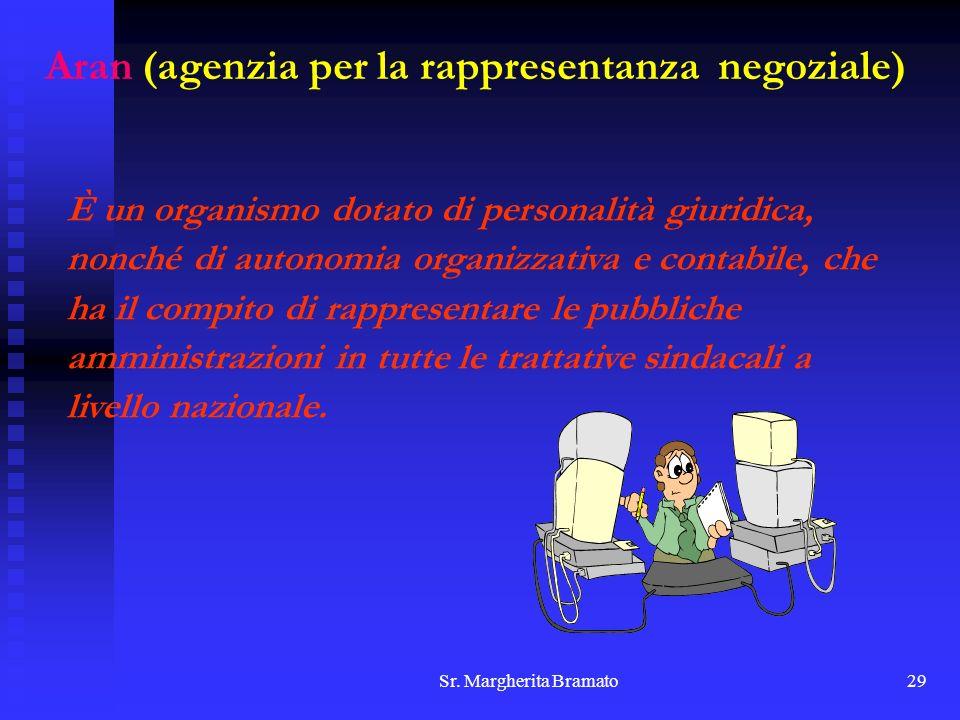 Sr. Margherita Bramato29 Aran (agenzia per la rappresentanza negoziale) È un organismo dotato di personalità giuridica, nonché di autonomia organizzat