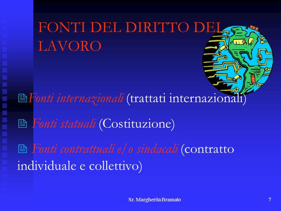 Sr. Margherita Bramato7 FONTI DEL DIRITTO DEL LAVORO Fonti internazionali (trattati internazionali) Fonti statuali (Costituzione) Fonti contrattuali e