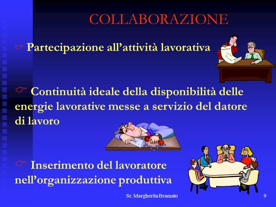 Sr. Margherita Bramato9 COLLABORAZIONE Partecipazione allattività lavorativa Continuità ideale della disponibilità delle energie lavorative messe a se