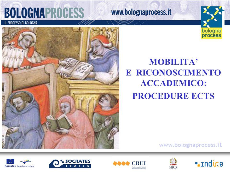 MOBILITA E RICONOSCIMENTO ACCADEMICO: PROCEDURE ECTS www.bolognaprocess.i t