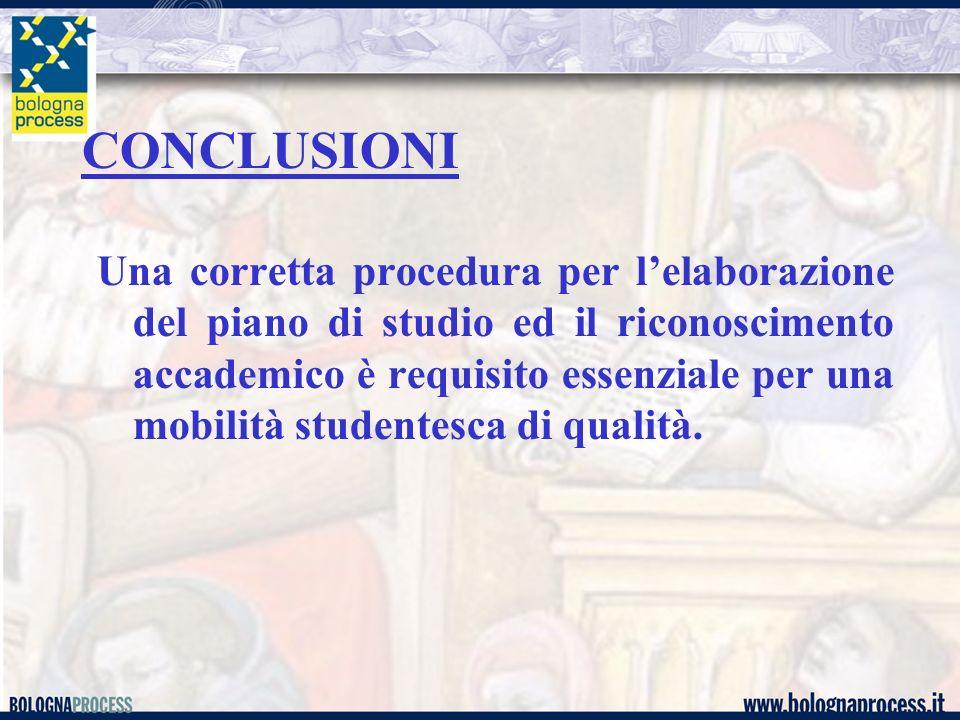 Una corretta procedura per lelaborazione del piano di studio ed il riconoscimento accademico è requisito essenziale per una mobilità studentesca di qu