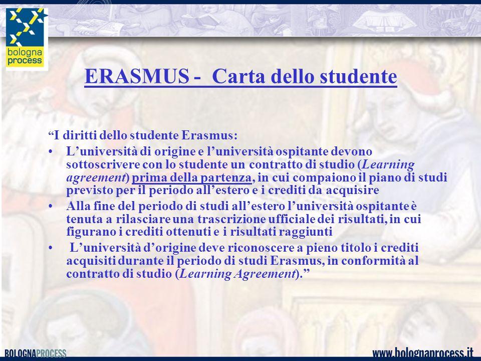 I diritti dello studente Erasmus: Luniversità di origine e luniversità ospitante devono sottoscrivere con lo studente un contratto di studio (Learning