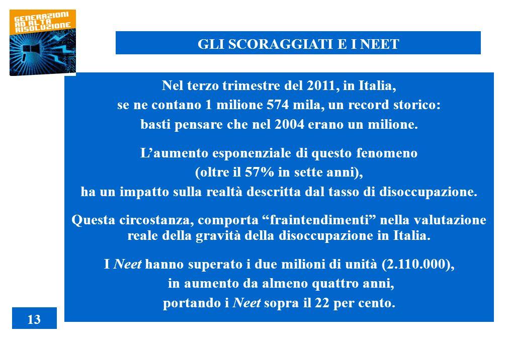 GLI SCORAGGIATI E I NEET Nel terzo trimestre del 2011, in Italia, se ne contano 1 milione 574 mila, un record storico: basti pensare che nel 2004 eran
