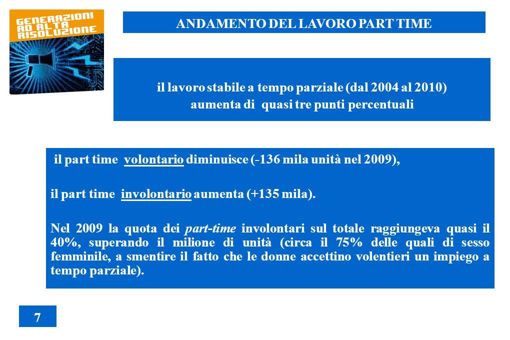 il lavoro stabile a tempo parziale (dal 2004 al 2010) aumenta di quasi tre punti percentuali ANDAMENTO DEL LAVORO PART TIME il part time volontario di