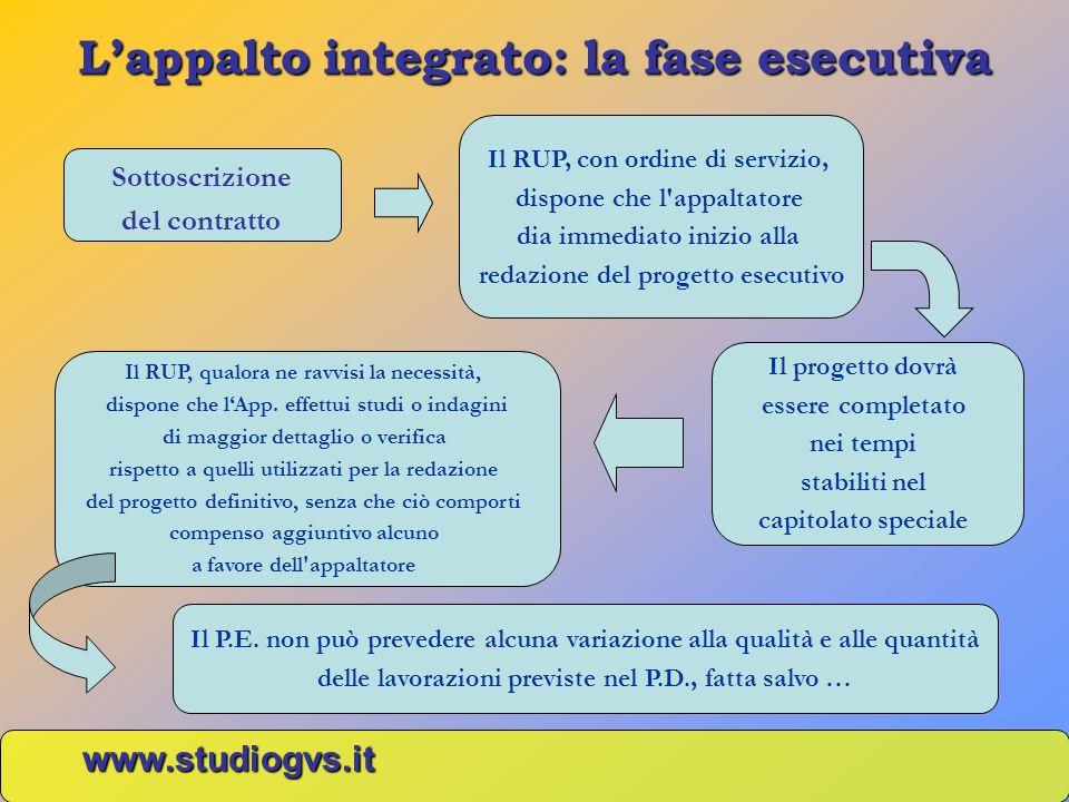 Sottoscrizione del contratto Lappalto integrato: la fase esecutiva www.studiogvs.it Il RUP, qualora ne ravvisi la necessità, dispone che lApp. effettu
