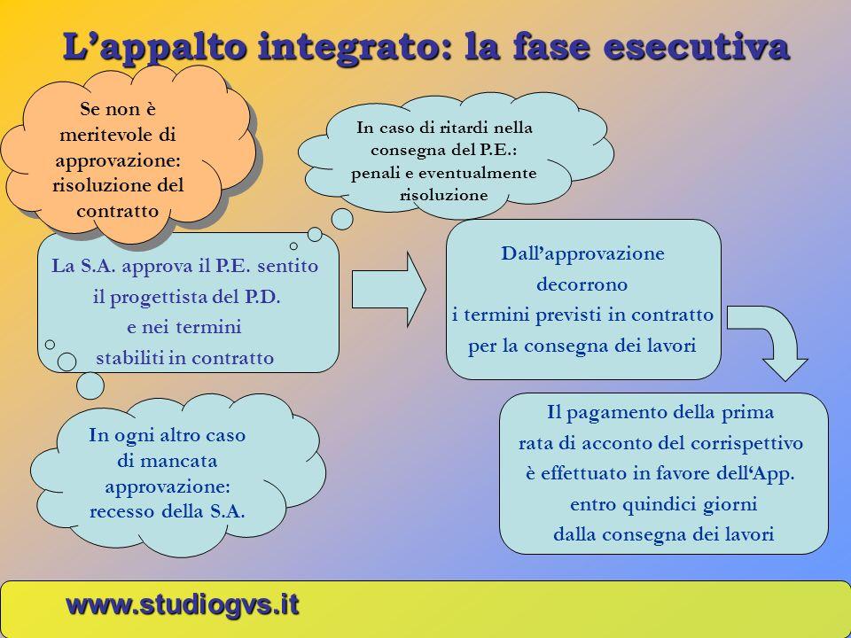 La S.A. approva il P.E. sentito il progettista del P.D. e nei termini stabiliti in contratto Lappalto integrato: la fase esecutiva www.studiogvs.it Da