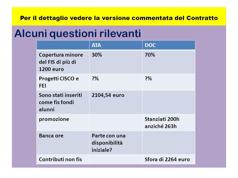 Progetto guida sicura300+150 +226+doc!!.Progetto teatro 700+300+200+doc!!.