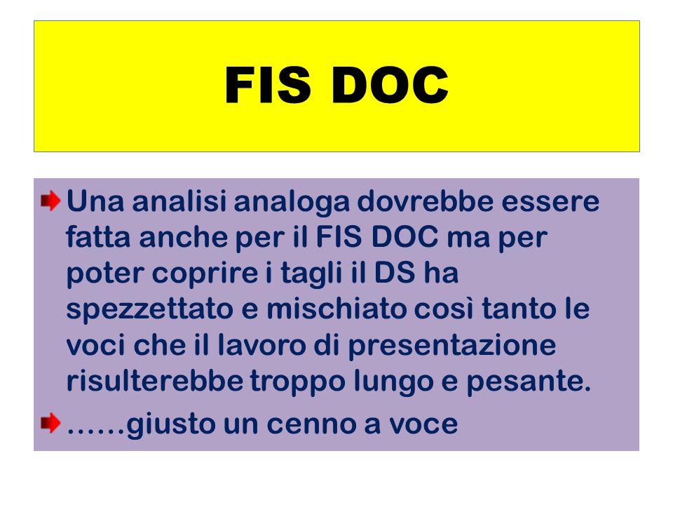 Progetto guida sicura300+150 +226+doc!!. Progetto teatro 700+300+200+doc!!.
